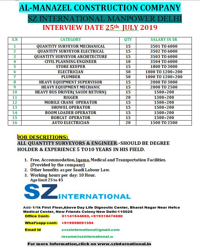 SZ International - Overseas Manpower Consultants | Global Recruiters